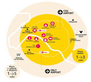 The Transportation in Paris With Zones